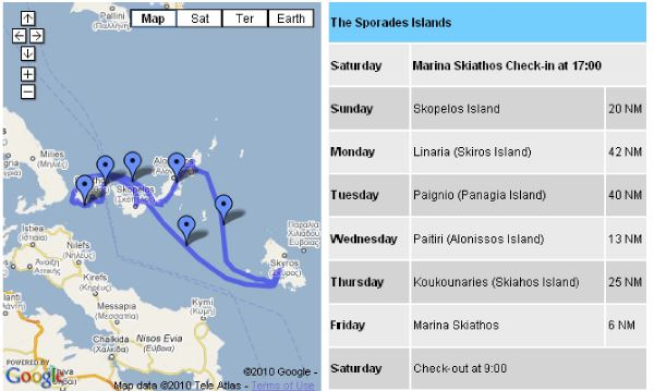 Itinéraire dans les Sporades